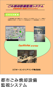 都市ごみ焼却設備監視システム