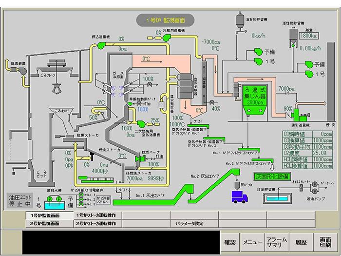 ユーザー監視画面2