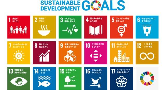 SDGsのゴール目標